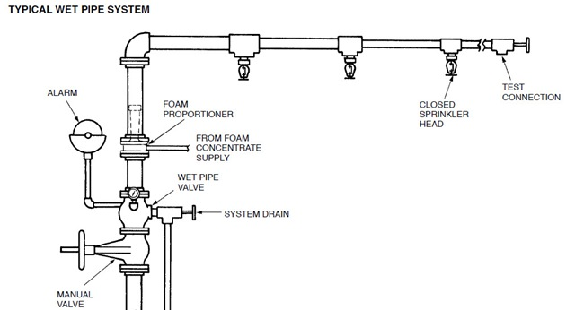 96765 Alternate Methods To Pipe A Buffer Tank furthermore Watch together with Hot Water Recirculator How It Works likewise Best Canister Filters Reviews as well Surface Steam Condenser. on chiller water flow diagram